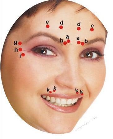 доза ботокса