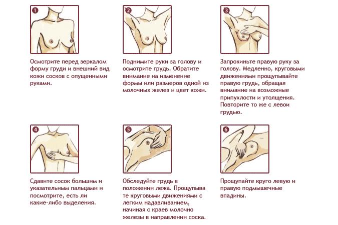увеличение груди гипнозом